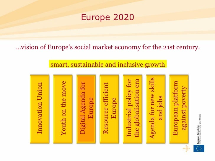 Europe 2020 … vision of Europe's social market economy for the 21st century. smart, sustainable and inclusive growth Innov...