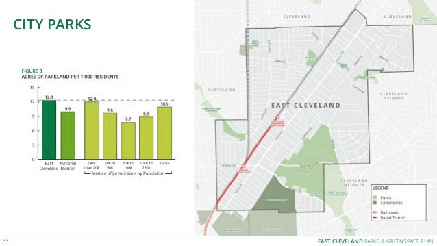 EAST CLEVELAND PARKS & GREENSPACE PLAN CITY PARKS 11