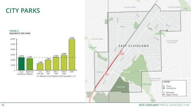 EAST CLEVELAND PARKS & GREENSPACE PLAN CITY PARKS 12