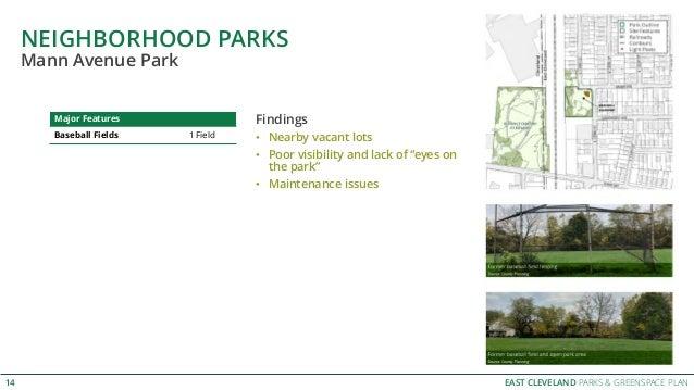 EAST CLEVELAND PARKS & GREENSPACE PLAN NEIGHBORHOOD PARKS 14 Mann Avenue Park Major Features Baseball Fields 1 Field Findi...