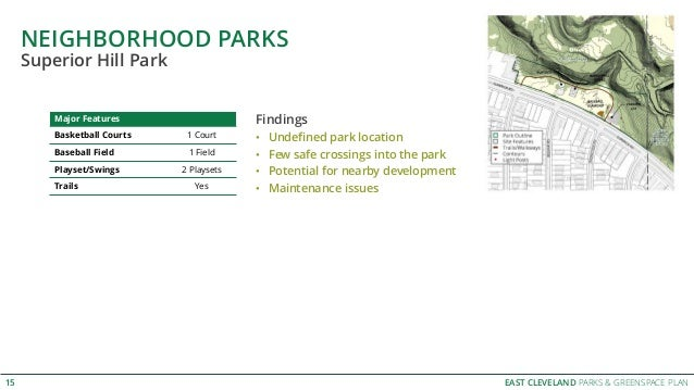 EAST CLEVELAND PARKS & GREENSPACE PLAN NEIGHBORHOOD PARKS 15 Superior Hill Park Major Features Basketball Courts 1 Court B...