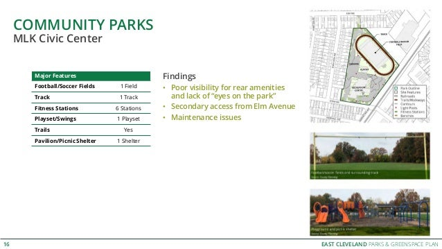 EAST CLEVELAND PARKS & GREENSPACE PLAN COMMUNITY PARKS 16 MLK Civic Center Major Features Football/Soccer Fields 1 Field T...
