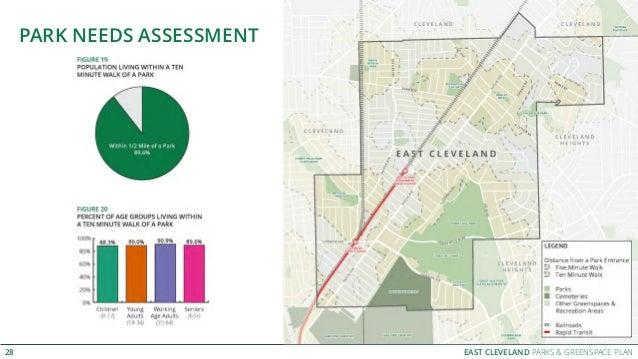 EAST CLEVELAND PARKS & GREENSPACE PLAN PARK NEEDS ASSESSMENT 28