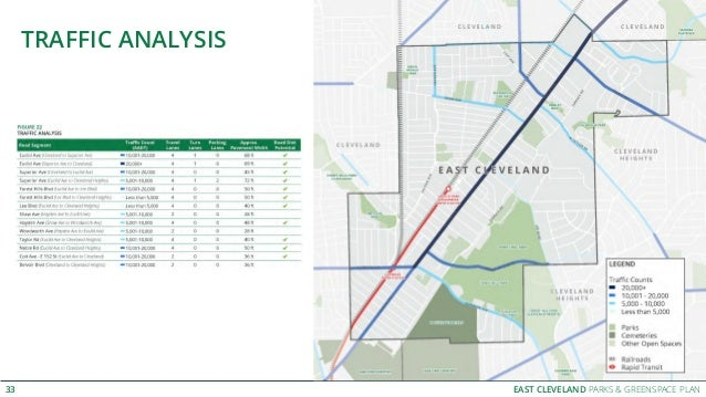 EAST CLEVELAND PARKS & GREENSPACE PLAN TRAFFIC ANALYSIS 33