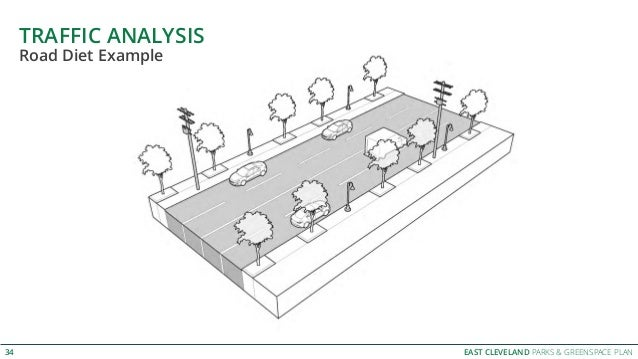 EAST CLEVELAND PARKS & GREENSPACE PLAN TRAFFIC ANALYSIS 34 Road Diet Example