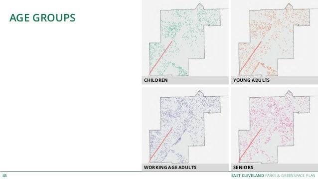 EAST CLEVELAND PARKS & GREENSPACE PLAN AGE GROUPS 45 CHILDREN YOUNG ADULTS WORKING AGE ADULTS SENIORS