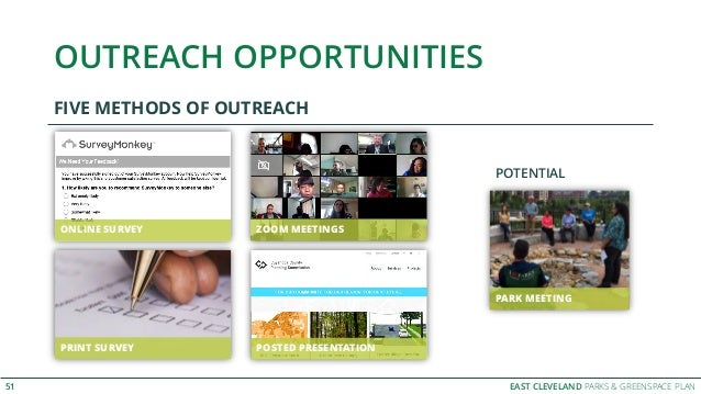 EAST CLEVELAND PARKS & GREENSPACE PLAN OUTREACH OPPORTUNITIES FIVE METHODS OF OUTREACH 51 PRINT SURVEY ONLINE SURVEY ZOOM ...