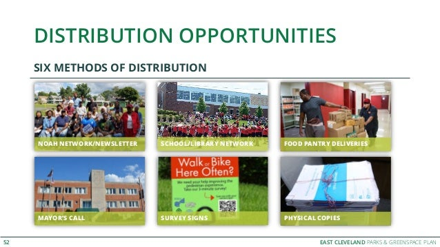 EAST CLEVELAND PARKS & GREENSPACE PLAN DISTRIBUTION OPPORTUNITIES SIX METHODS OF DISTRIBUTION 52 SURVEY SIGNS FOOD PANTRY ...
