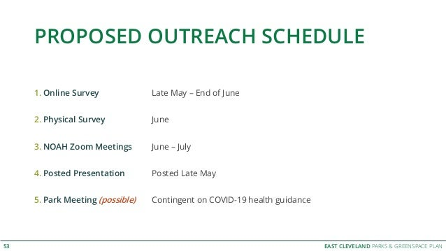 EAST CLEVELAND PARKS & GREENSPACE PLAN PROPOSED OUTREACH SCHEDULE 1. Online Survey Late May – End of June 2. Physical Surv...