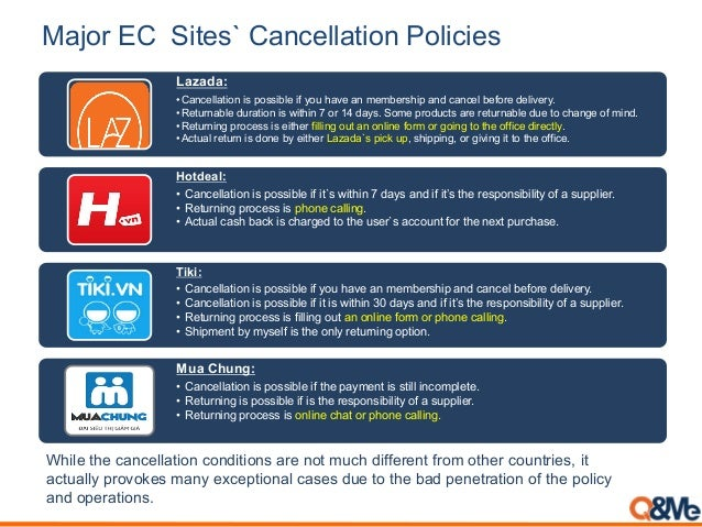 Major EC Sites` Cancellation Policies While the cancellation conditions are not much different from other countries, it ac...