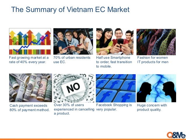 The Summary of Vietnam EC Market Fast growing market at a rate of 40% every year. 70% of urban residents use EC. Half use ...