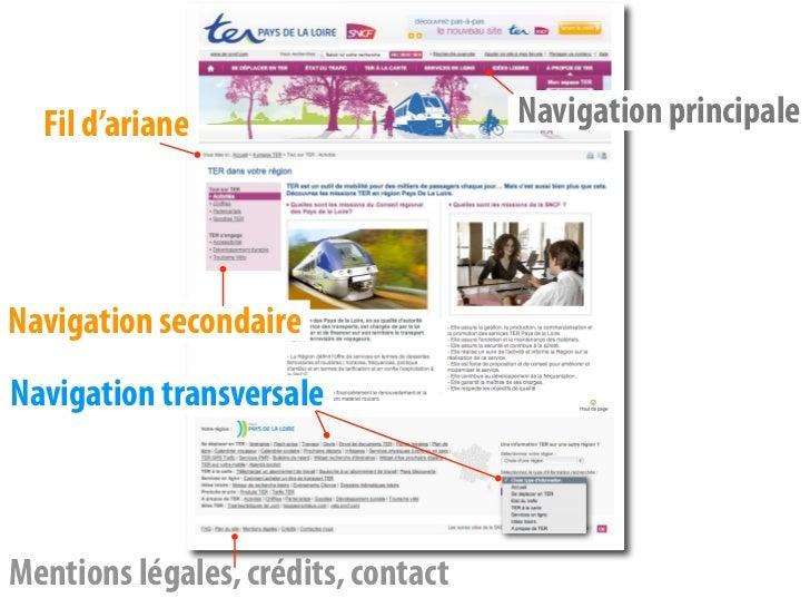 Hypertexte : une page web est toujours reliée