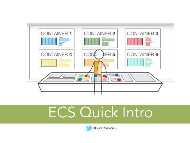 ECS Quick Intro @vinothiniraju
