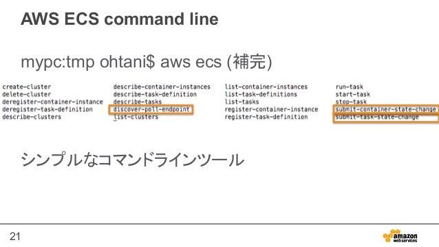 21 AWS ECS command line mypc:tmp ohtani$ aws ecs (補完) シンプルなコマンドラインツール