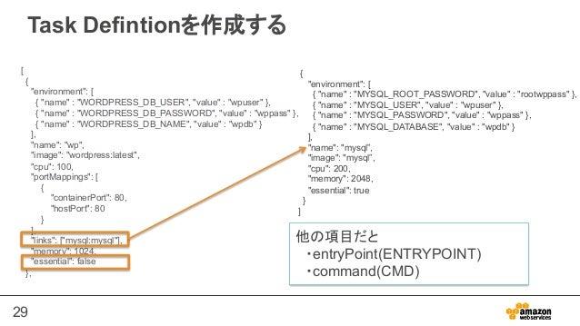 "29 Task Defintionを作成する [ { ""environment"": [ { ""name"" : ""WORDPRESS_DB_USER"", ""value"" : ""wpuser"" }, { ""name"" : ""WORDPRESS_DB..."