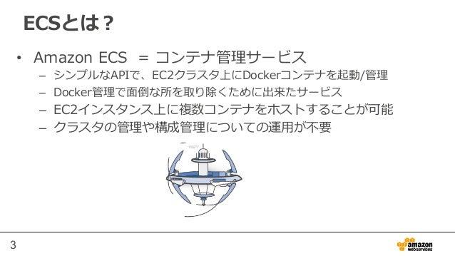 3 ECSとは? • Amazon ECS  = コンテナ管理理サービス – シンプルなAPIで、EC2クラスタ上にDockerコンテナを起動/管理理 – Docker管理理で⾯面倒な所を取り除くために出来たサービス – EC2...