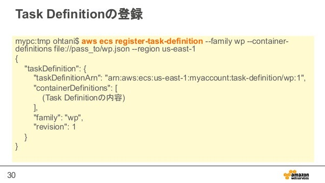 30 Task Definitionの登録 mypc:tmp ohtani$ aws ecs register-task-definition --family wp --container- definitions file://pass_t...