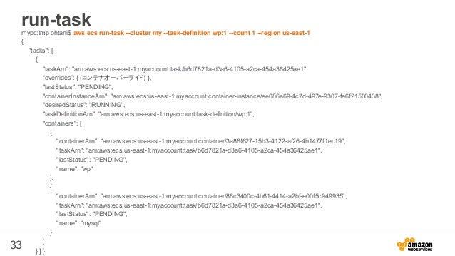 "33 run-task mypc:tmp ohtani$ aws ecs run-task --cluster my --task-definition wp:1 --count 1 --region us-east-1 { ""tasks"": ..."