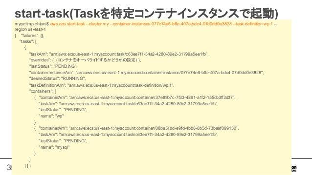 35 start-task(Taskを特定コンテナインスタンスで起動) mypc:tmp ohtani$ aws ecs start-task --cluster my --container-instances 077e74e6-bffe-4...
