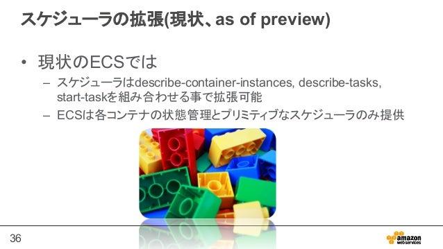 36 スケジューラの拡張(現状、as of preview) • 現状のECSでは – スケジューラはdescribe-container-instances, describe-tasks, start-taskを組み合わせる事で拡張可能...