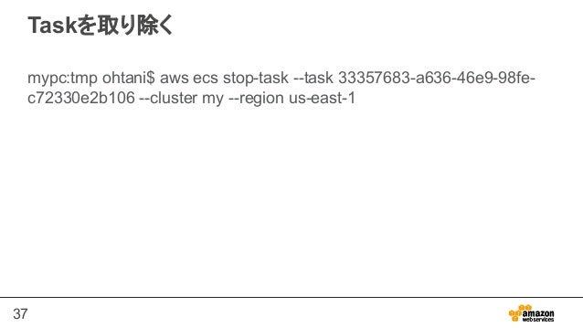 37 Taskを取り除く mypc:tmp ohtani$ aws ecs stop-task --task 33357683-a636-46e9-98fe- c72330e2b106 --cluster my --region us-east...