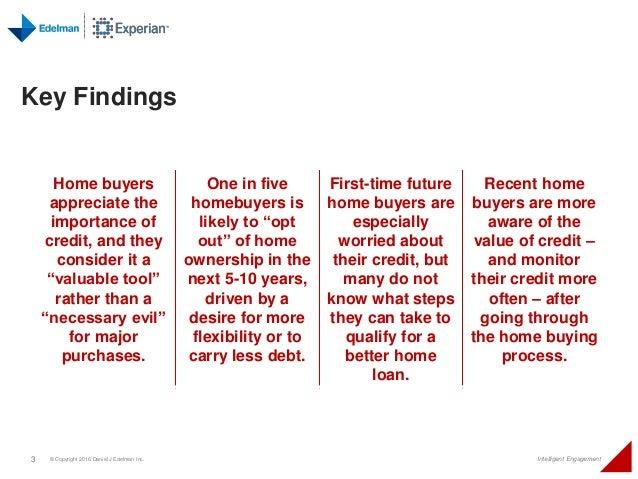 Experian Consumer Homebuying Survey 2016 Slide 3