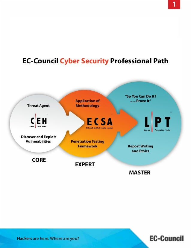 Ec Council Certified Security Analyst V9 Cyber Security Certificati
