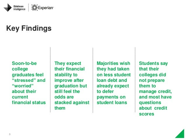 survey report for launch of college College students speak: 6 a survey report on mental health 6 6% demographics of survey respondents the individuals who completed the survey represent a.
