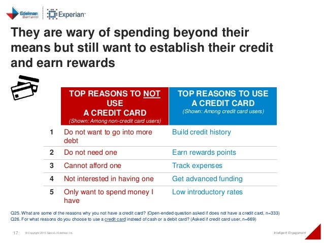 Experian millennial credit finance survey report part ii 17 ccuart Image collections