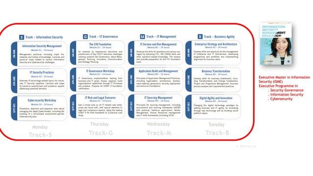 © 2014 ictc.eu WednesdayThursday Tuesday Monday Executive Master in Information Security (ISME) Executive Programme in . S...