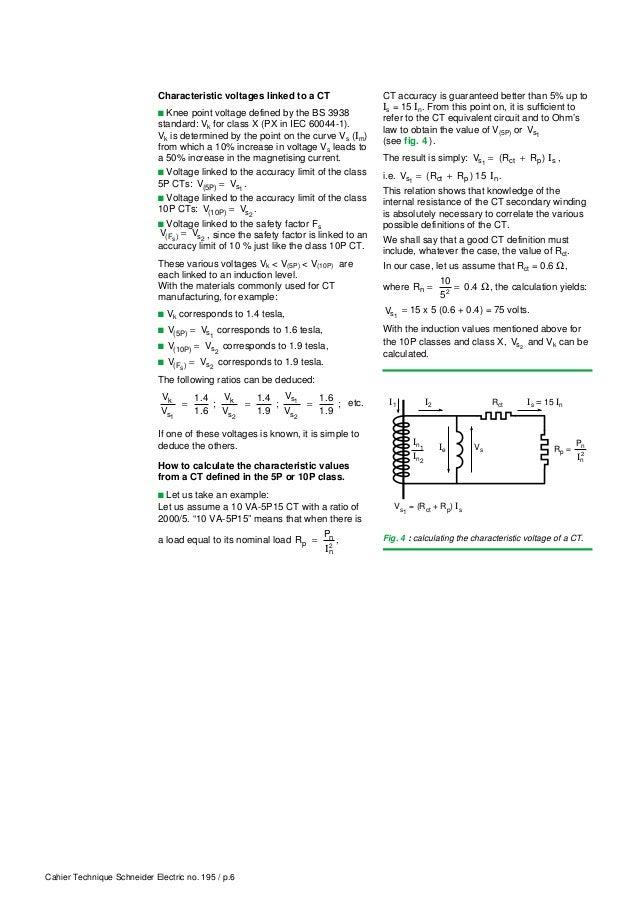 Current Transformer Specs Errors & Solutions