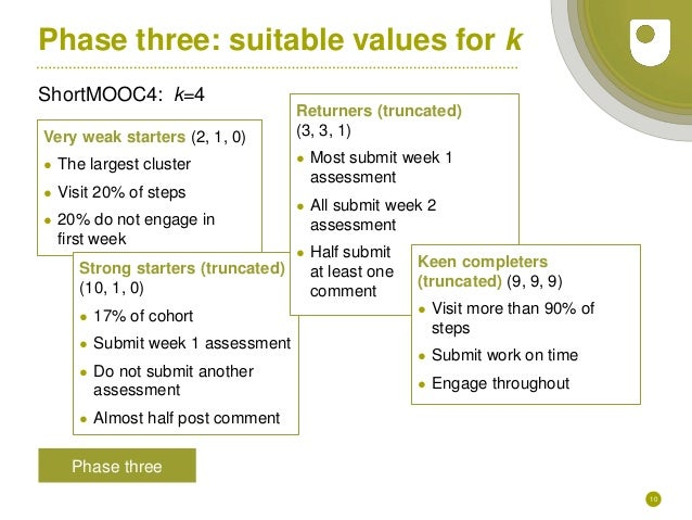10 Phase three: suitable values for k ShortMOOC4: k=4 Phase three Very weak starters (2, 1, 0) ● The largest cluster ● Vis...