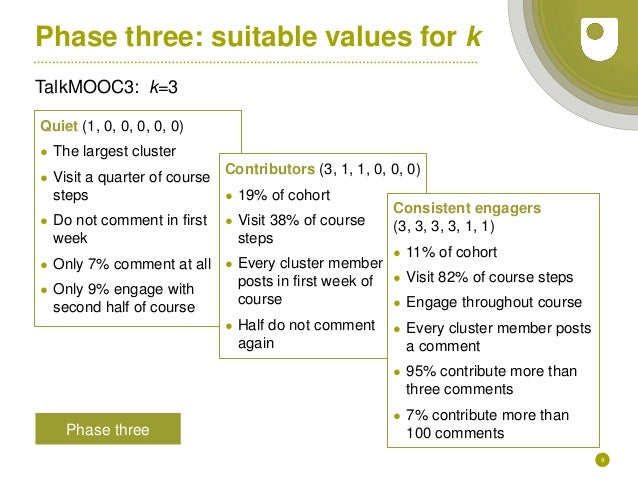 9 Phase three: suitable values for k TalkMOOC3: k=3 Phase three Quiet (1, 0, 0, 0, 0, 0) ● The largest cluster ● Visit a q...