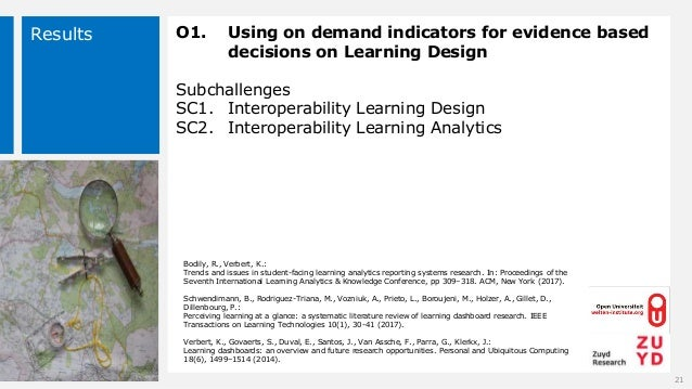 Results O1. Using on demand indicators for evidence based decisions on Learning Design Subchallenges SC1. Interoperability...