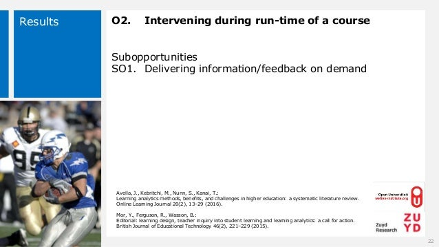 Results O2. Intervening during run-time of a course Subopportunities SO1. Delivering information/feedback on demand 22 Ave...