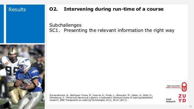 Results O2. Intervening during run-time of a course Subchallenges SC1. Presenting the relevant information the right way 2...