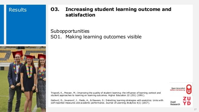 Results O3. Increasing student learning outcome and satisfaction Subopportunities SO1. Making learning outcomes visible 27...