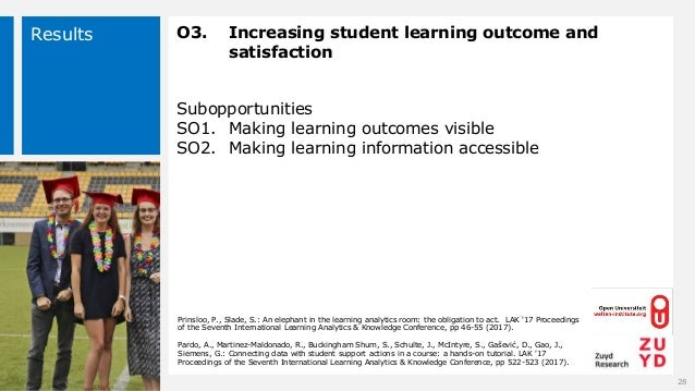 Results O3. Increasing student learning outcome and satisfaction Subopportunities SO1. Making learning outcomes visible SO...