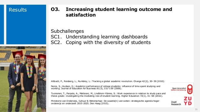 Results O3. Increasing student learning outcome and satisfaction Subchallenges SC1. Understanding learning dashboards SC2....