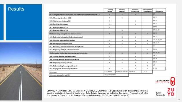 Results 32 Schmitz, M., Limbeek van, E., Greller, W., Sloep, P., Drachsler, H.: Opportunities and challenges in using lear...