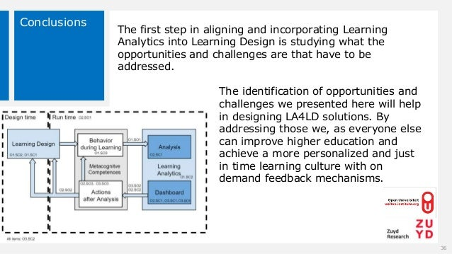 Conclusions 36 The first step in aligning and incorporating Learning Analytics into Learning Design is studying what the o...