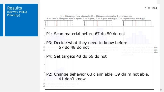 Results (Survey MSLQ Planning) 14 n = 143 P1: Scan material before 67 do 50 do not P3: Decide what they need to know befor...