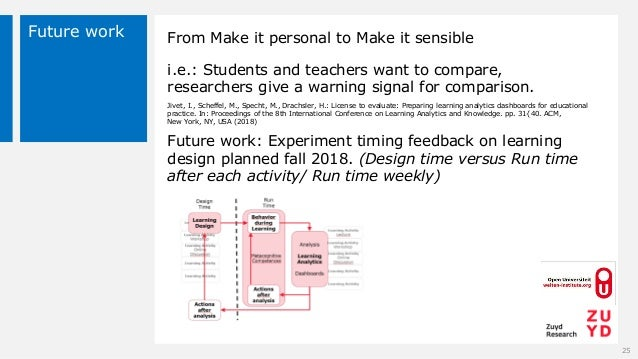 Future work 25 From Make it personal to Make it sensible i.e.: Students and teachers want to compare, researchers give a w...