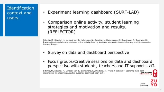 Identification context and users. • Experiment learning dashboard (SURF-LAD) • Comparison online activity, student learnin...