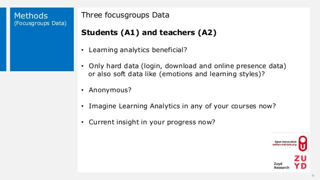 Methods (Focusgroups Data) Three focusgroups Data Students (A1) and teachers (A2) • Learning analytics beneficial? • Only ...