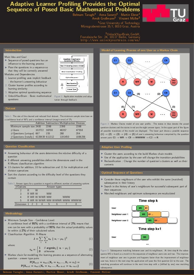 Adaptive Learner Profiling Provides the Optimal  Sequence of Posed Basic Mathematical Problems  Behnam Taraghi1 Anna Saran...