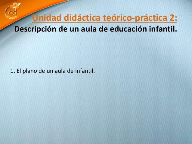 Educaci n infantil en el marco de las competencias b sicas for Plano aula educacion infantil