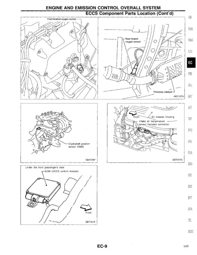 1995 Nissan Pick Up Engine Diagram