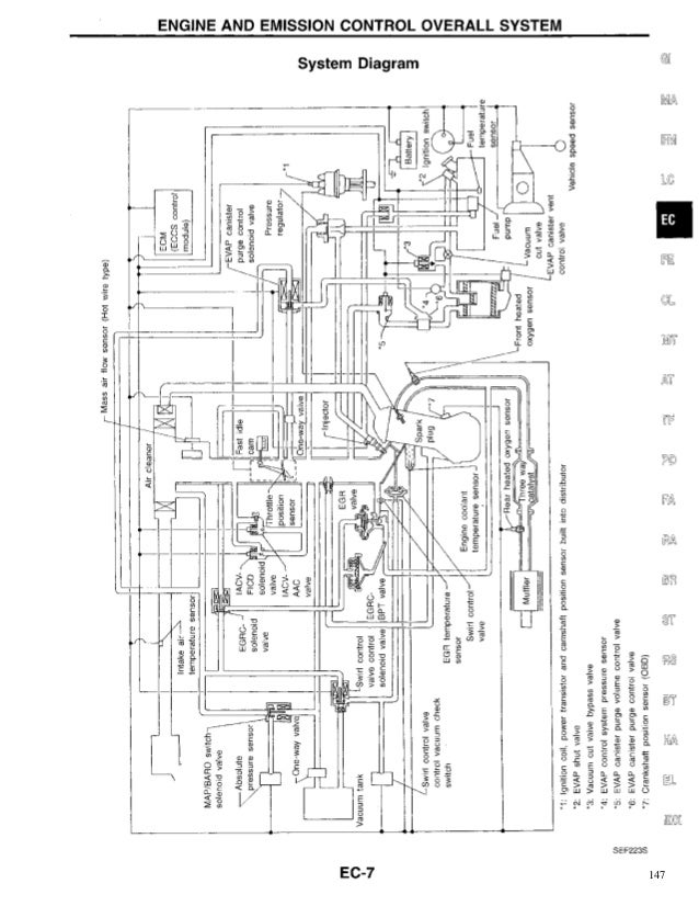 nissan hardbody vacuum diagram