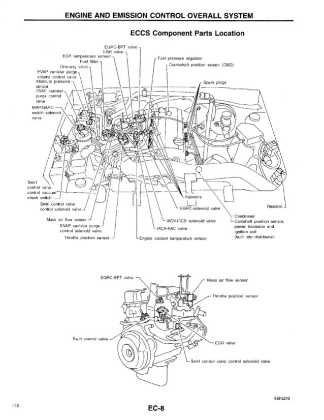 nissan d21 engine diagram - wiring diagram name database-size -  database-size.agirepoliticamente.it  agire politicamente